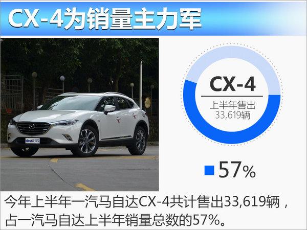 随着去年CX-4车型的上市,一汽马自达开启了逆袭之路。2017年上半年,一汽马自达销售出新车58,815辆,同比去年大幅增长92%。CX-4刚刚度过了它一周岁的生日,今年上半年CX-4总销量达到33,619台,占一汽马自达上半年销量总数的57%,成为一汽马自达当之无愧的主力车型。