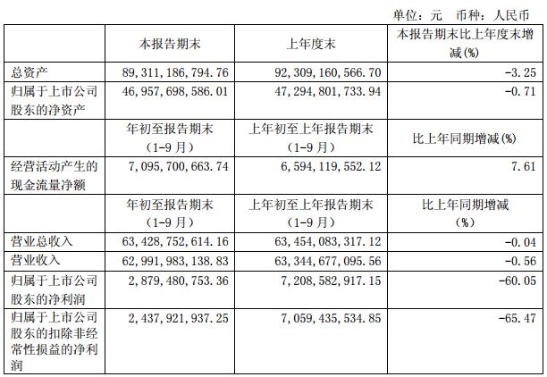 """前首富利润腰斩 """"皮尺部""""暴涨十倍,深扒中国车企""""圈钱术"""""""