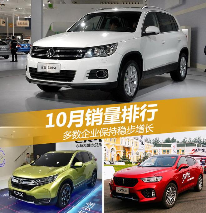 2017年10月中国乘用车销量排行