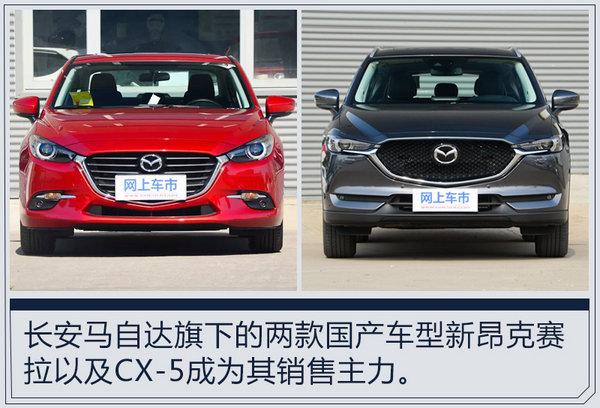 具体车型方面,长安马自达旗下的紧凑型轿车新昂科塞拉和紧凑型SUV CX-5成为销售主力。2017年1-11月份,新昂克赛拉累计销量突破12万辆,月均销量突破1万辆。另一款车型CX-5自9月份改款以来,已经接到超1.3万个订单,前11月累计销售新车超4.5万辆,月均销量超4,000辆。随着产能的提高,CX-5用户提车速度将逐步加快。