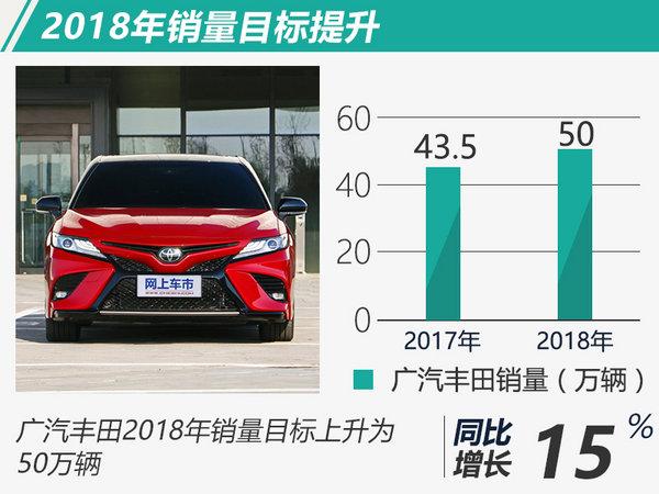 在具体车型方面,雷凌车系销量达到168,031辆是广汽丰田整体增长的主要因素,其中雷凌双擎共售出新车40,511辆,同比上涨61.9%,占全车系总销的24.1%。唯一的一款SUV车型——汉兰达在2017年销量突破10万辆大关,创历史新高,同比增长7.3%。而凯美瑞车系和致炫也取得了良好的销量成绩,分别售出新车80,518和54,426辆。