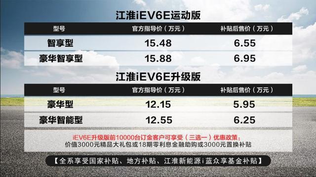 江淮iEV6E运动版/升级版上市 补贴后5.95万起
